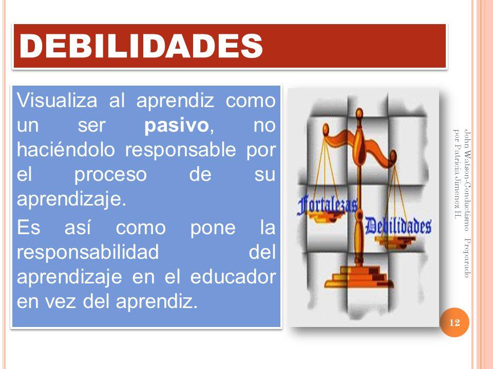 DEBILIDADES John Watson-Conductismo Preparado por Patricia Jimenez H. 12