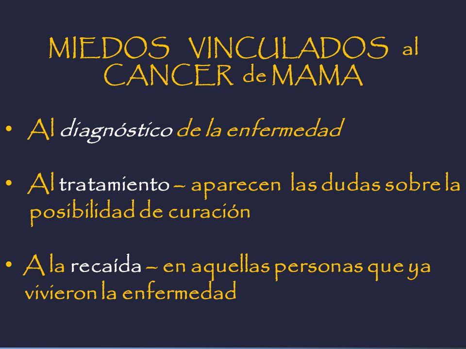 MIEDOS VINCULADOS al CANCER de MAMA Al diagnóstico de la enfermedad Al tratamiento – aparecen las dudas sobre la posibilidad de curación A la recaída