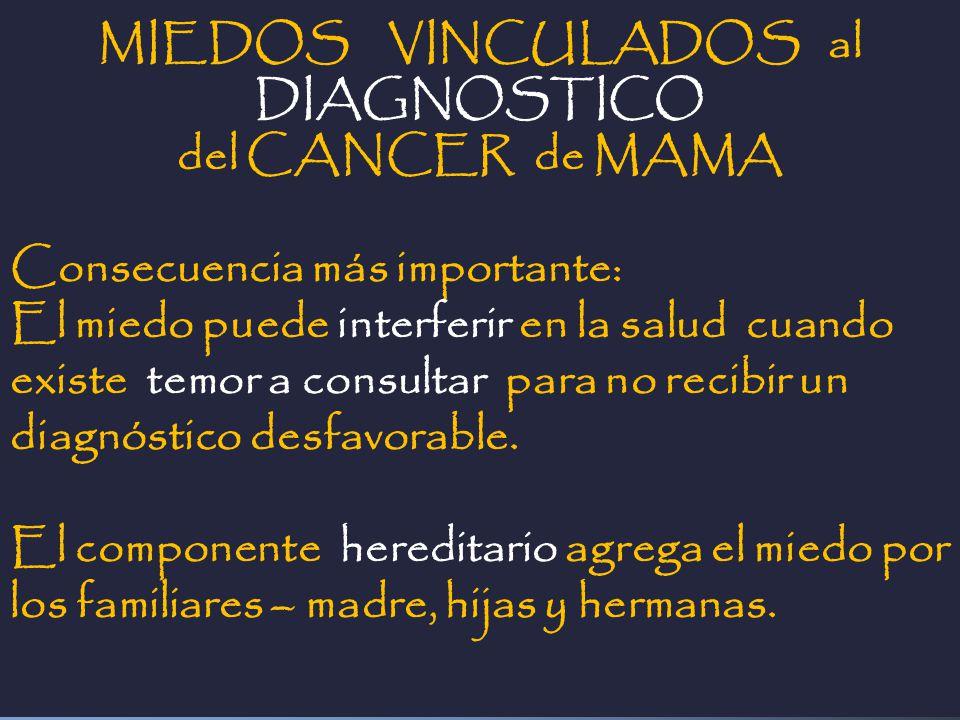 MIEDOS VINCULADOS al DIAGNOSTICO del CANCER de MAMA Consecuencia más importante: El miedo puede interferir en la salud cuando existe temor a consultar