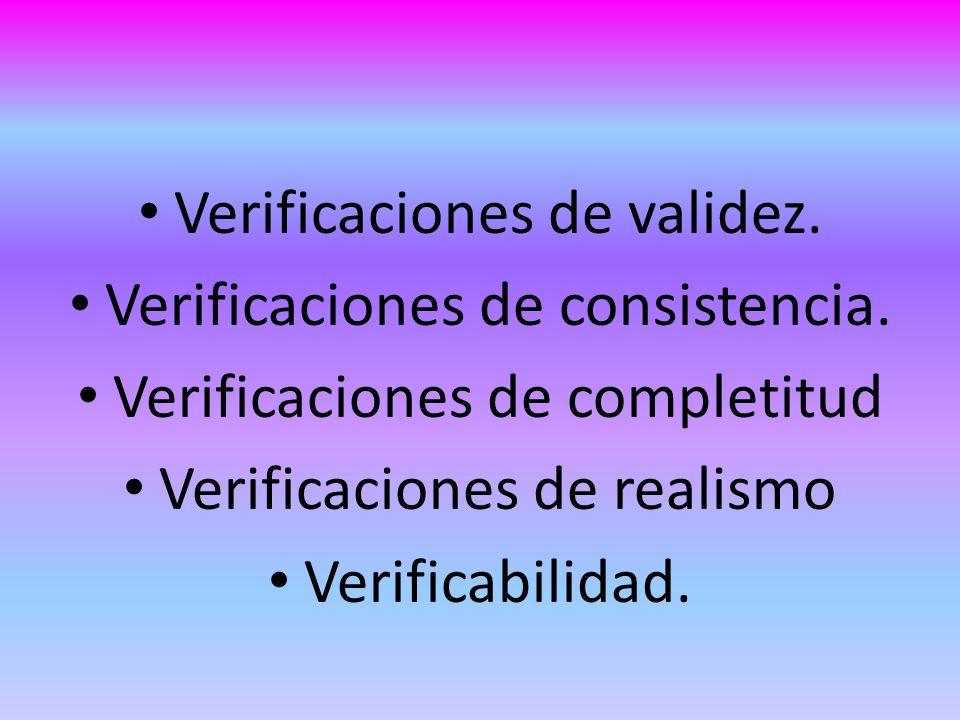 Verificaciones de validez. Verificaciones de consistencia.