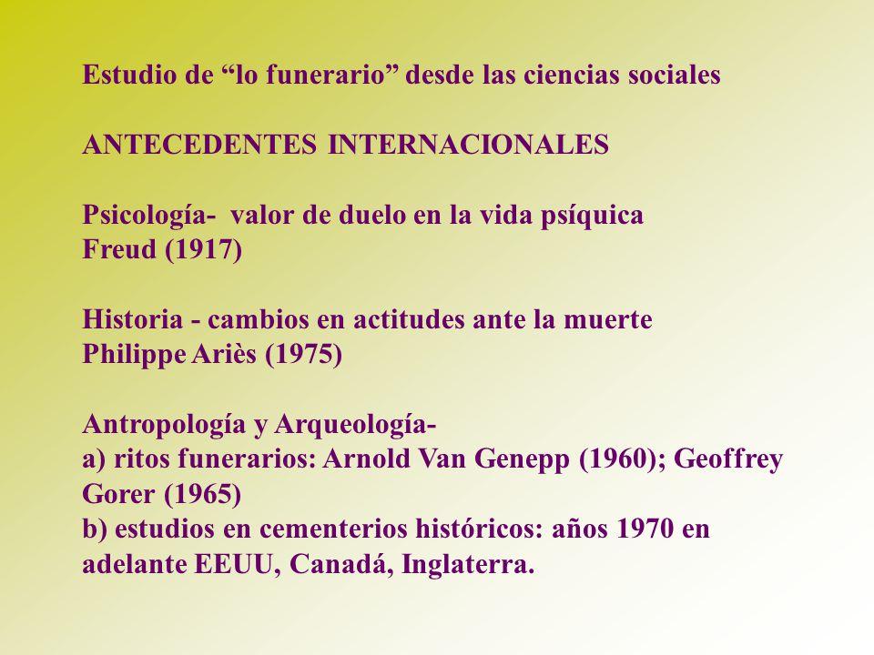 Estudio de lo funerario desde las ciencias sociales ANTECEDENTES INTERNACIONALES Psicología- valor de duelo en la vida psíquica Freud (1917) Historia