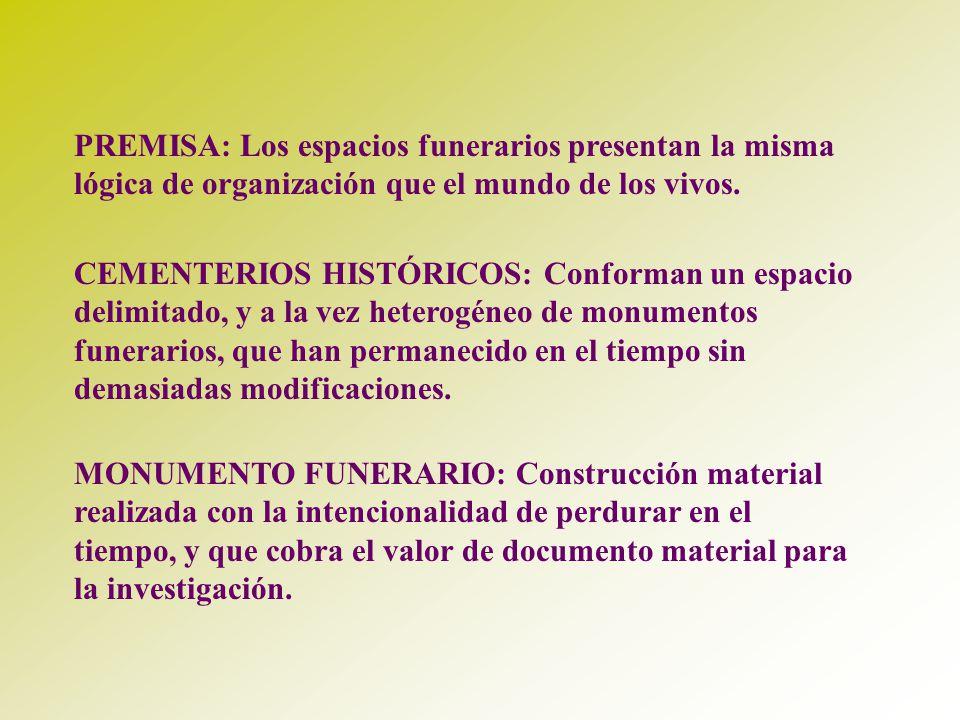 PREMISA: Los espacios funerarios presentan la misma lógica de organización que el mundo de los vivos. CEMENTERIOS HISTÓRICOS: Conforman un espacio del
