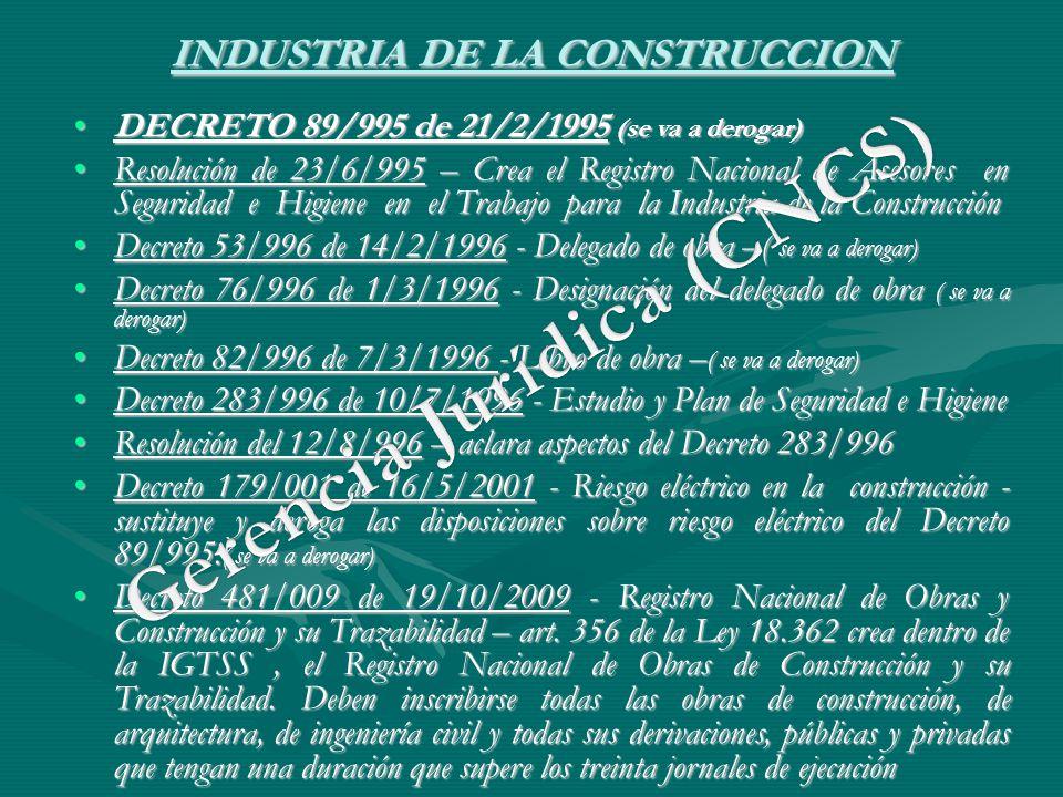 INDUSTRIA DE LA CONSTRUCCION DECRETO 89/995 de 21/2/1995 (se va a derogar)DECRETO 89/995 de 21/2/1995 (se va a derogar) Resolución de 23/6/995 – Crea