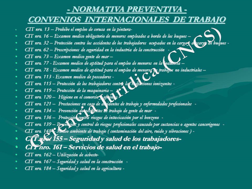 - NORMATIVA PREVENTIVA - CONVENIOS INTERNACIONALES DE TRABAJO CIT nro. 13 – Prohibe el empleo de cerusa en la pintura- CIT nro. 13 – Prohibe el empleo