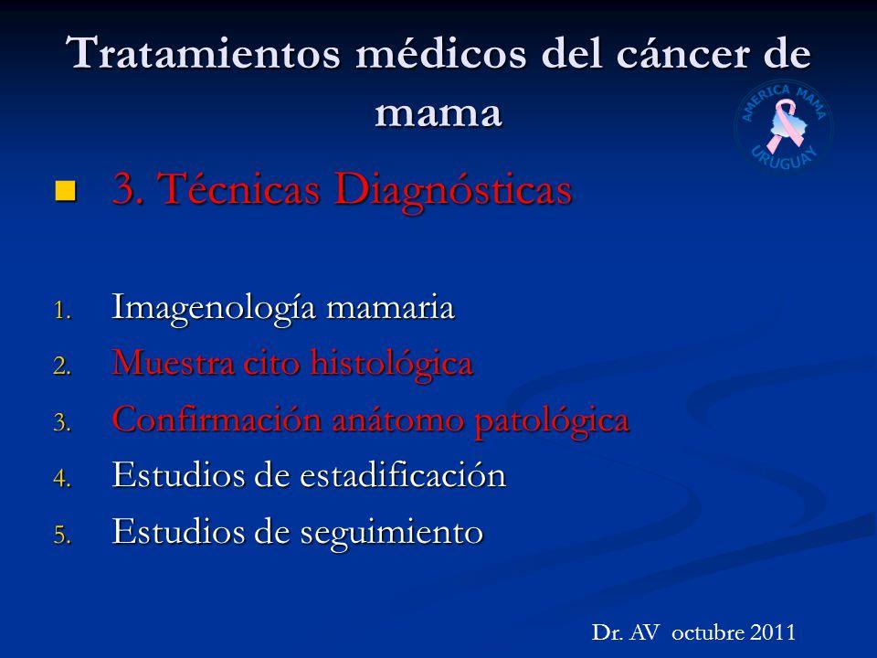 Tratamientos médicos del cáncer de mama 3. Técnicas Diagnósticas 3. Técnicas Diagnósticas 1. Imagenología mamaria 2. Muestra cito histológica 3. Confi