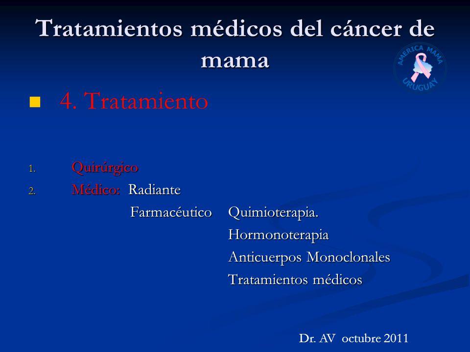 Tratamientos médicos del cáncer de mama 4. Tratamiento 1. Quirúrgico 2. Médico: Radiante Farmacéutico Quimioterapia. Farmacéutico Quimioterapia. Hormo