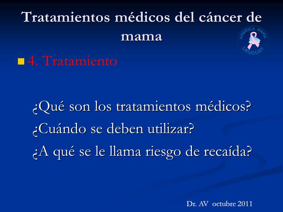 Tratamientos médicos del cáncer de mama 4. Tratamiento ¿Qué son los tratamientos médicos? ¿Qué son los tratamientos médicos? ¿Cuándo se deben utilizar