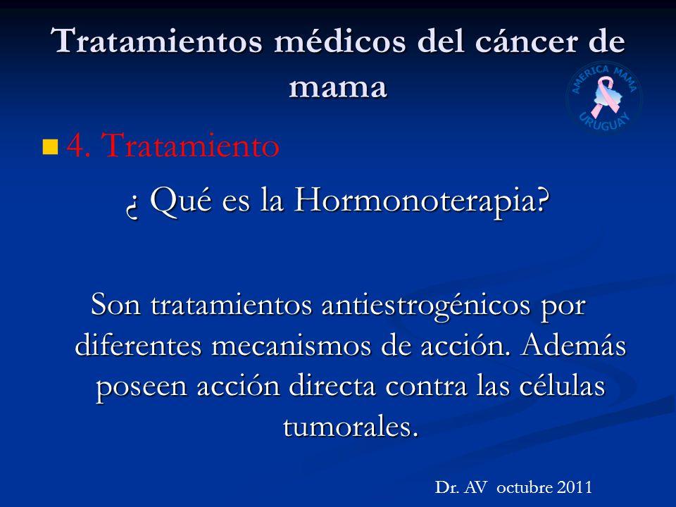 Tratamientos médicos del cáncer de mama 4. Tratamiento ¿ Qué es la Hormonoterapia? Son tratamientos antiestrogénicos por diferentes mecanismos de acci