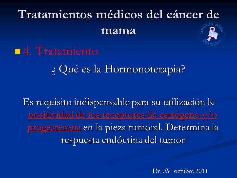 Tratamientos médicos del cáncer de mama 4. Tratamiento ¿ Qué es la Hormonoterapia? Es requisito indispensable para su utilización la positividad de lo