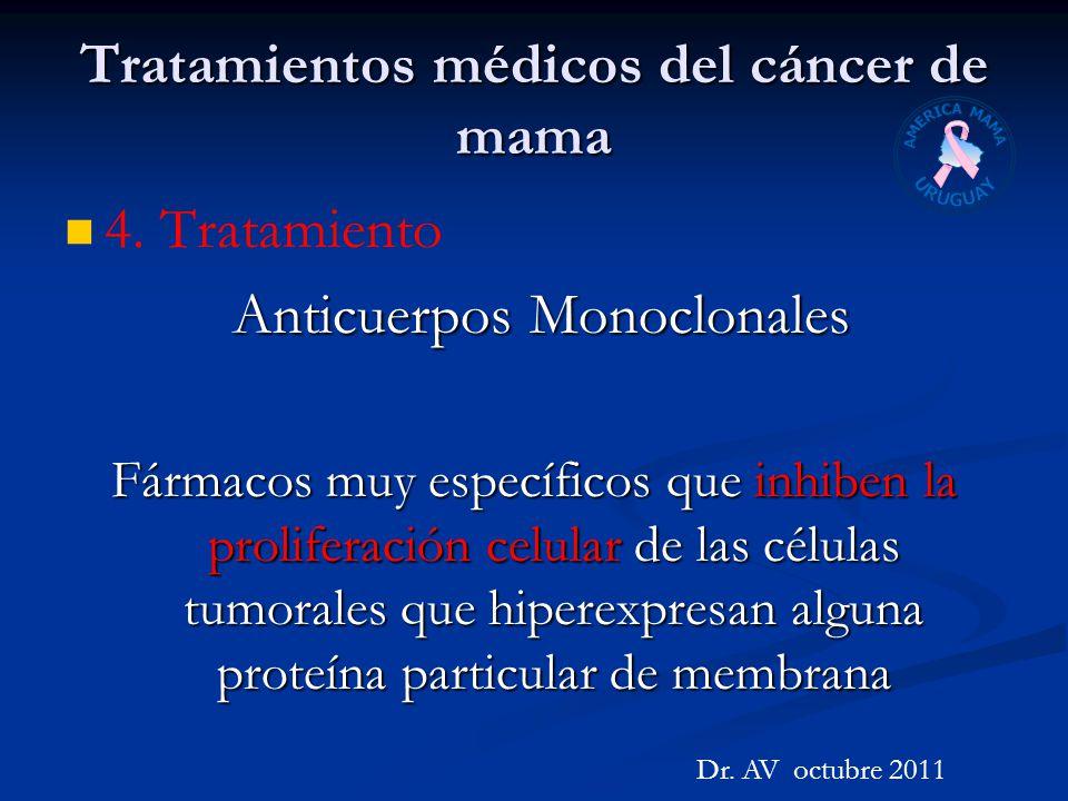 Tratamientos médicos del cáncer de mama 4. Tratamiento Anticuerpos Monoclonales Anticuerpos Monoclonales Fármacos muy específicos que inhiben la proli