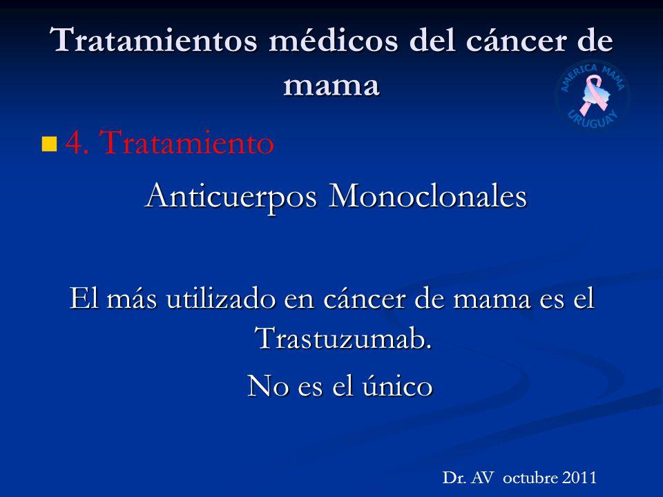 4. Tratamiento Anticuerpos Monoclonales Anticuerpos Monoclonales El más utilizado en cáncer de mama es el Trastuzumab. No es el único No es el único D