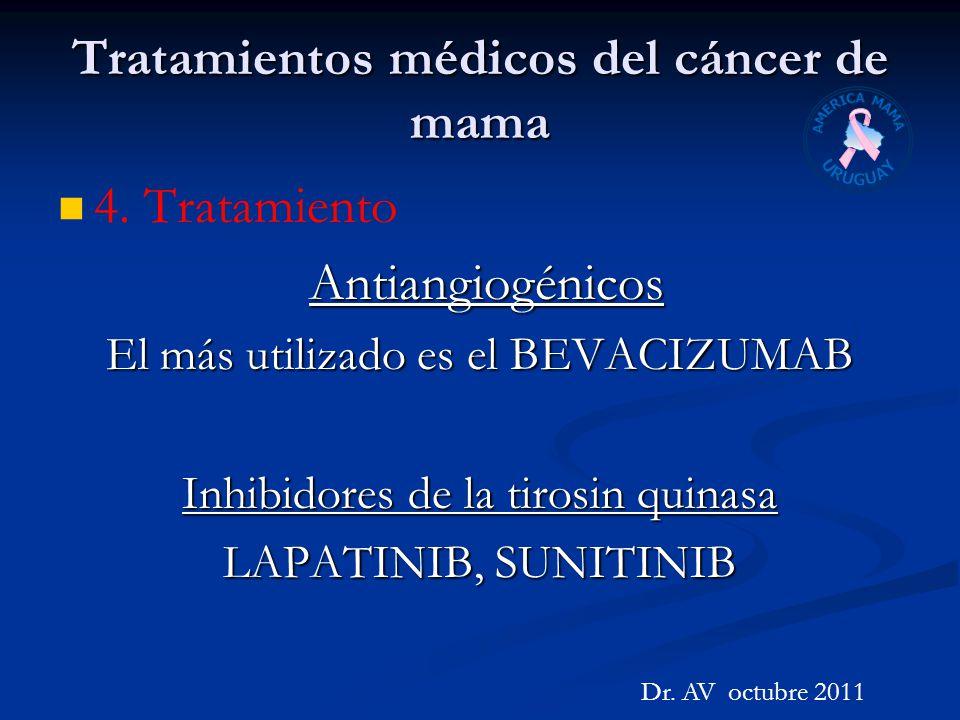 Tratamientos médicos del cáncer de mama 4. Tratamiento Antiangiogénicos Antiangiogénicos El más utilizado es el BEVACIZUMAB Inhibidores de la tirosin