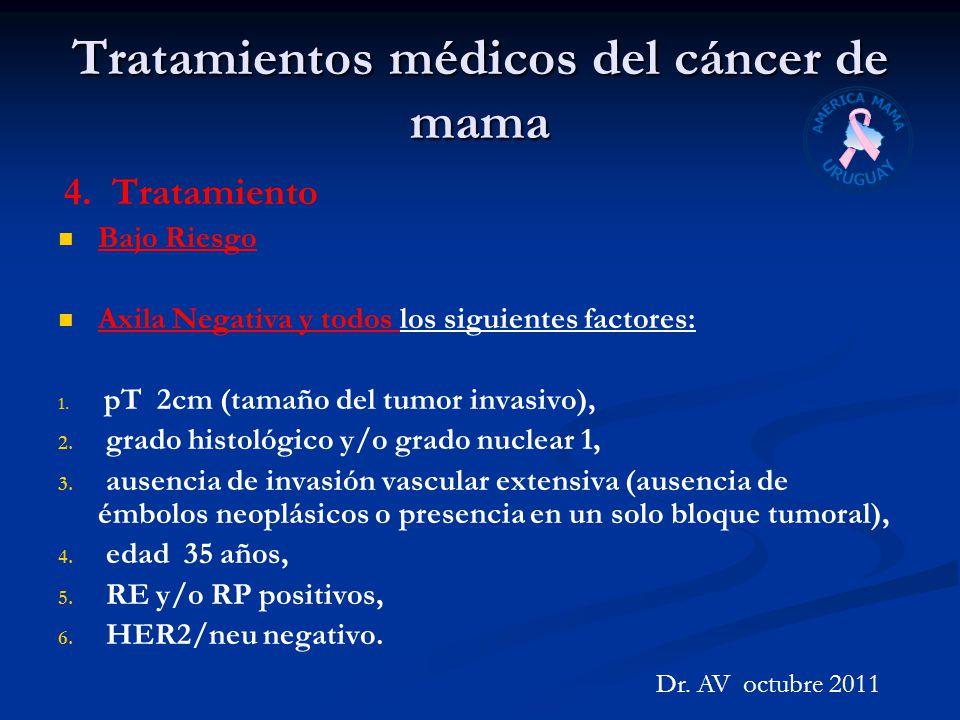 Tratamientos médicos del cáncer de mama 4. Tratamiento Bajo Riesgo Axila Negativa y todos los siguientes factores: 1. 1. pT 2cm (tamaño del tumor inva