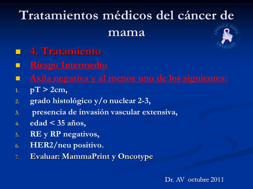 Tratamientos médicos del cáncer de mama 4. Tratamiento 4. Tratamiento Riesgo Intermedio Axila negativa y al menos uno de los siguientes: 1. 1. pT > 2c