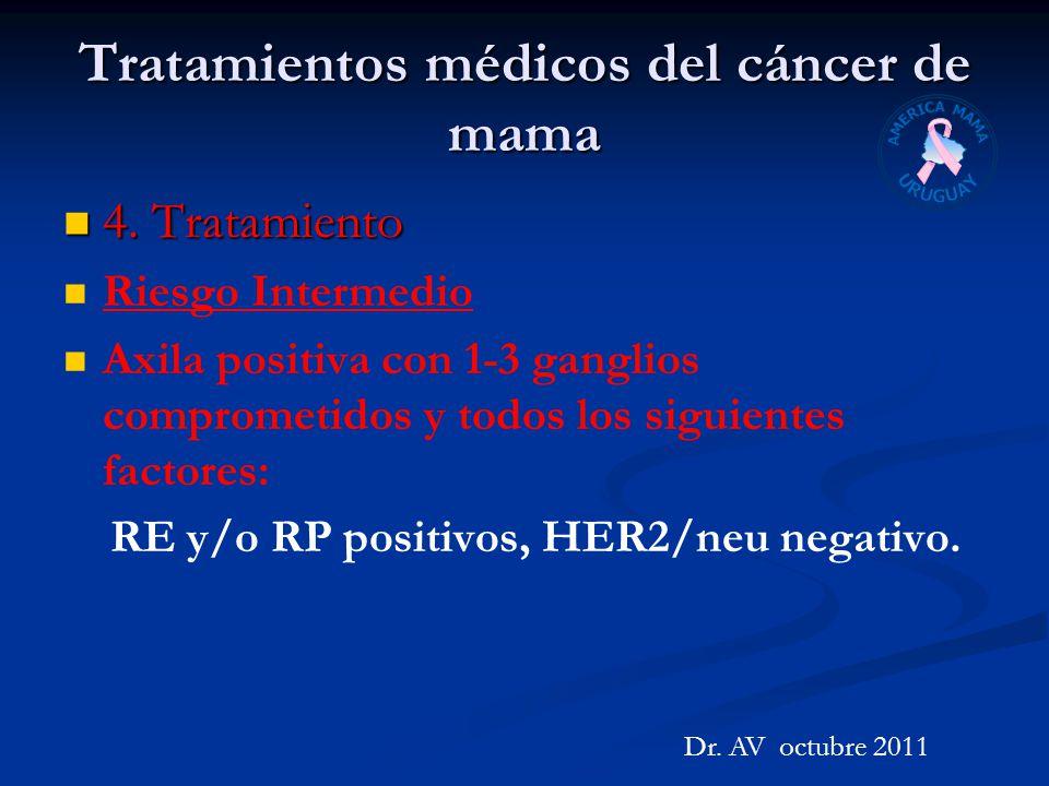 Tratamientos médicos del cáncer de mama 4. Tratamiento 4. Tratamiento Riesgo Intermedio Axila positiva con 1-3 ganglios comprometidos y todos los sigu