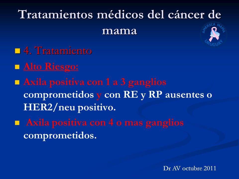 Tratamientos médicos del cáncer de mama 4. Tratamiento 4. Tratamiento Alto Riesgo: Axila positiva con 1 a 3 ganglios comprometidos y con RE y RP ausen