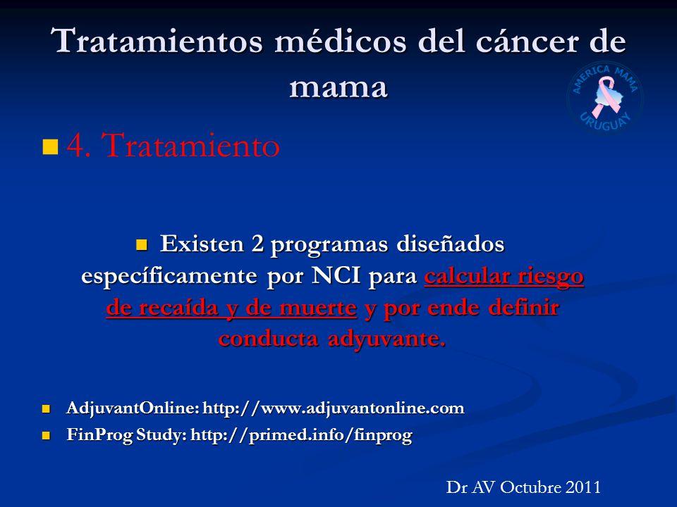 Tratamientos médicos del cáncer de mama 4. Tratamiento Existen 2 programas diseñados específicamente por NCI para calcular riesgo de recaída y de muer