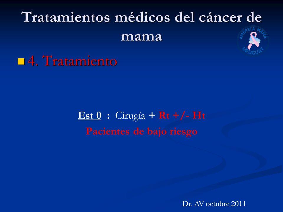 Tratamientos médicos del cáncer de mama 4. Tratamiento 4. Tratamiento Est 0 : Cirugía + Rt +/- Ht Pacientes de bajo riesgo Dr. AV octubre 2011