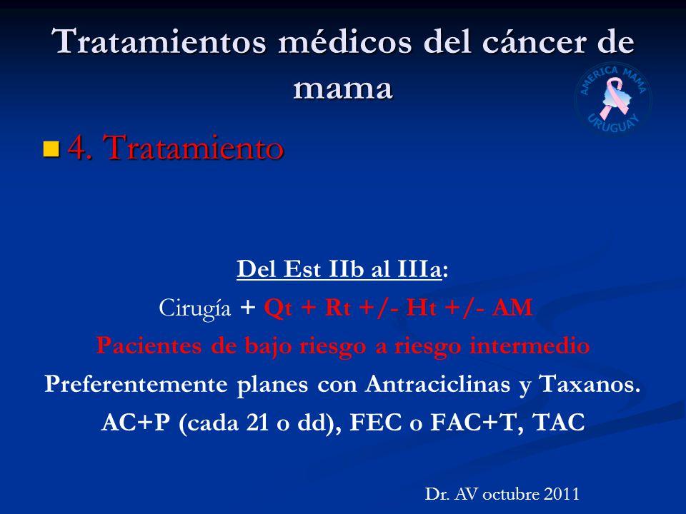 Tratamientos médicos del cáncer de mama 4. Tratamiento 4. Tratamiento Del Est IIb al IIIa: Cirugía + Qt + Rt +/- Ht +/- AM Pacientes de bajo riesgo a