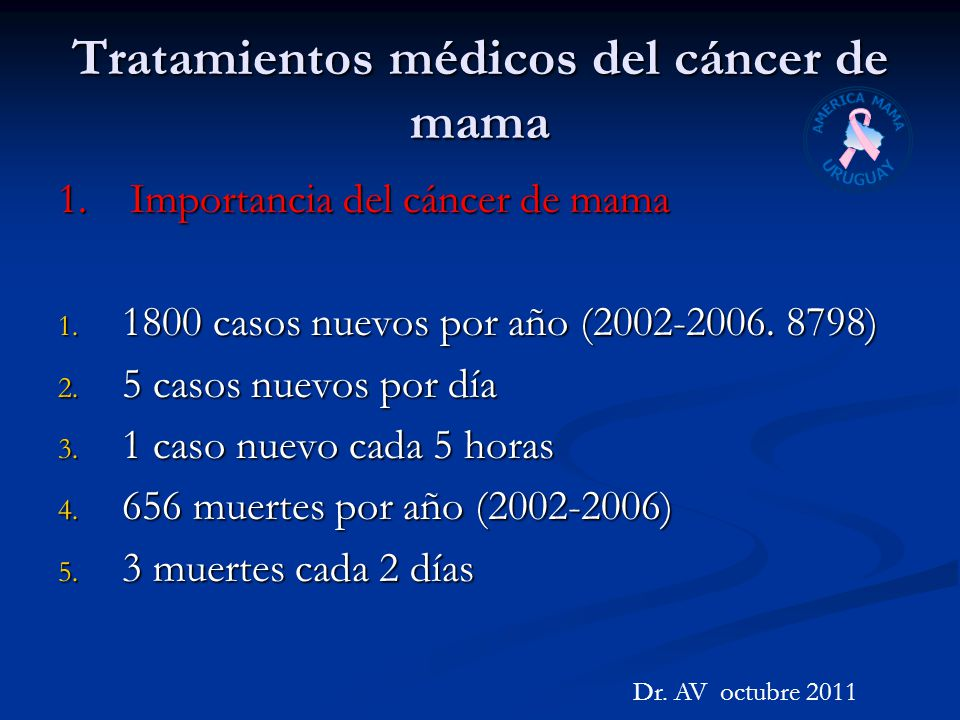 Tratamientos médicos del cáncer de mama 1. Importancia del cáncer de mama 1. 1800 casos nuevos por año (2002-2006. 8798) 2. 5 casos nuevos por día 3.