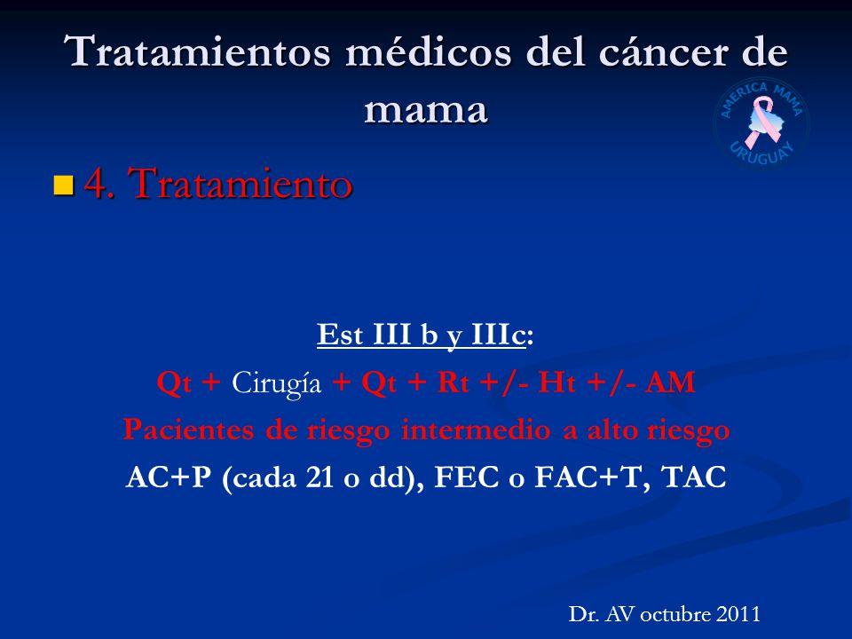 Tratamientos médicos del cáncer de mama 4. Tratamiento 4. Tratamiento Est III b y IIIc: Qt + Cirugía + Qt + Rt +/- Ht +/- AM Pacientes de riesgo inter