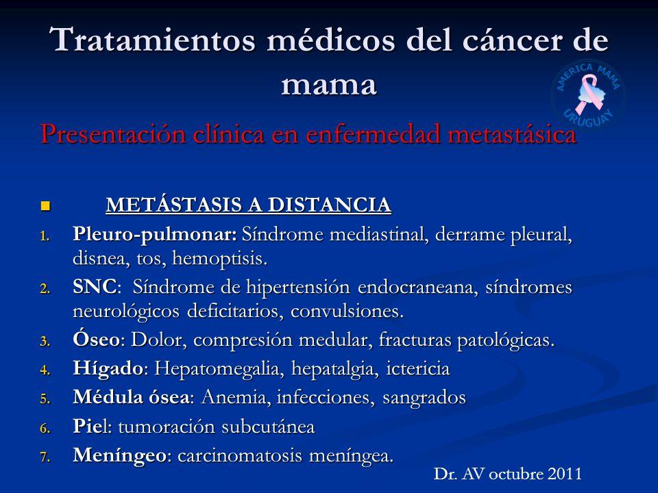 Tratamientos médicos del cáncer de mama Presentación clínica en enfermedad metastásica METÁSTASIS A DISTANCIA METÁSTASIS A DISTANCIA 1. Pleuro-pulmona