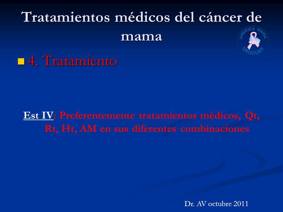 Tratamientos médicos del cáncer de mama 4. Tratamiento 4. Tratamiento Est IV: Preferentemente tratamientos médicos, Qt, Rt, Ht, AM en sus diferentes c