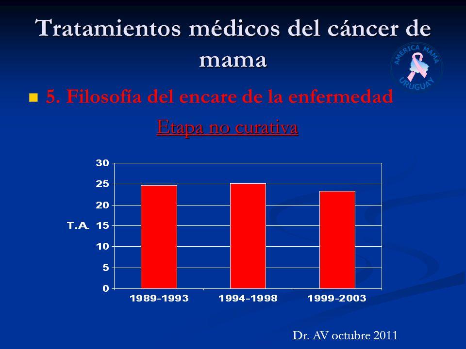 Tratamientos médicos del cáncer de mama 5. Filosofía del encare de la enfermedad Etapa no curativa Dr. AV octubre 2011