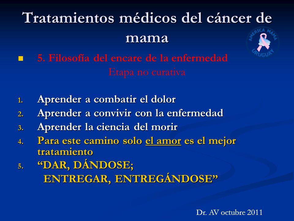 Tratamientos médicos del cáncer de mama 5. Filosofía del encare de la enfermedad Etapa no curativa 1. Aprender a combatir el dolor 2. Aprender a convi