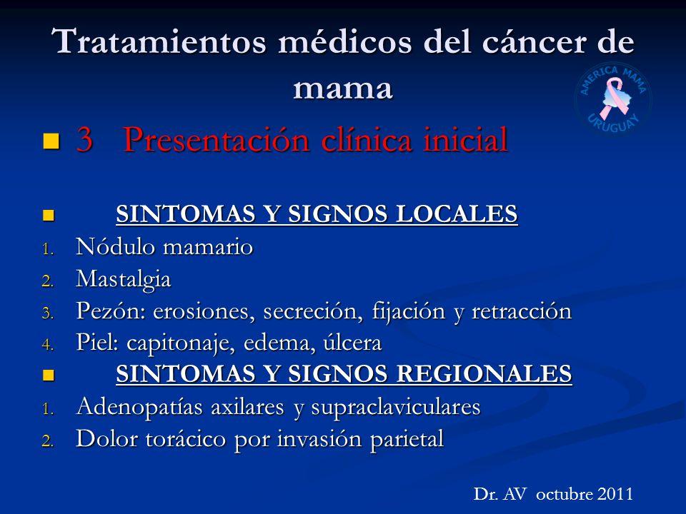 Tratamientos médicos del cáncer de mama Dr. AV octubre 2011 3 Presentación clínica inicial 3 Presentación clínica inicial SINTOMAS Y SIGNOS LOCALES SI