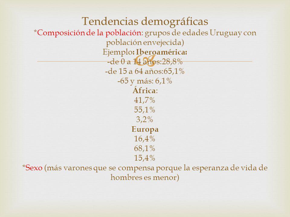Tendencias demográficas *Composición de la población: grupos de edades Uruguay con población envejecida) Ejemplo : Iberoamérica: -de 0 a 14 años:28,8%