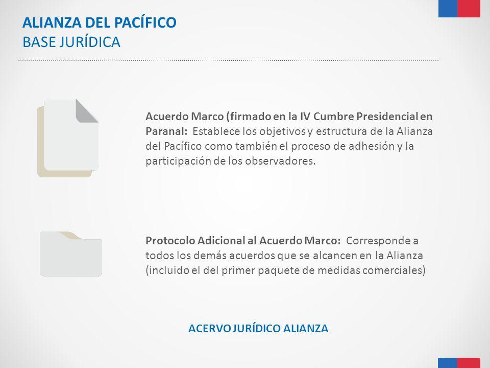 Protocolo Adicional al Acuerdo Marco: Corresponde a todos los demás acuerdos que se alcancen en la Alianza (incluido el del primer paquete de medidas