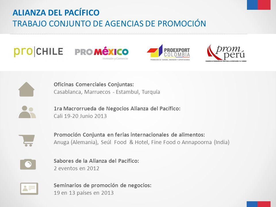 ALIANZA DEL PACÍFICO TRABAJO CONJUNTO DE AGENCIAS DE PROMOCIÓN Seminarios de promoción de negocios: 19 en 13 países en 2013 Oficinas Comerciales Conju