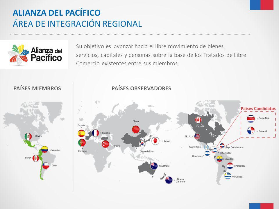 ALIANZA DEL PACÍFICO ÁREA DE INTEGRACIÓN REGIONAL Su objetivo es avanzar hacia el libre movimiento de bienes, servicios, capitales y personas sobre la