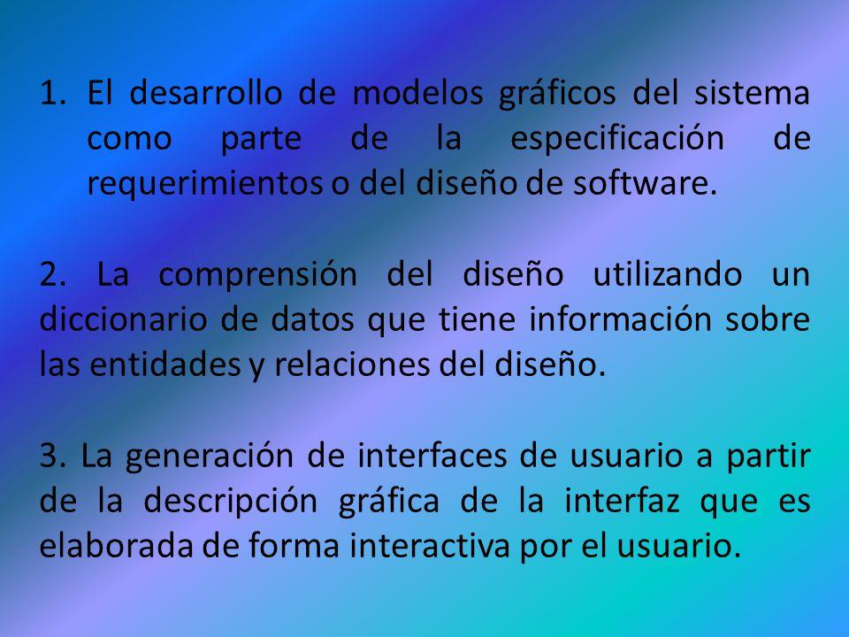 1.El desarrollo de modelos gráficos del sistema como parte de la especificación de requerimientos o del diseño de software. 2. La comprensión del dise