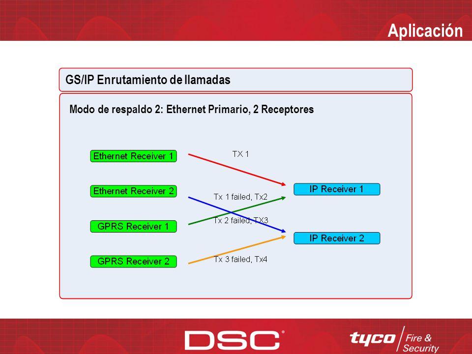 Aplicación GS/IP Enrutamiento de llamadas Modo de respaldo 1: Ethernet Primario, 4 Receptores