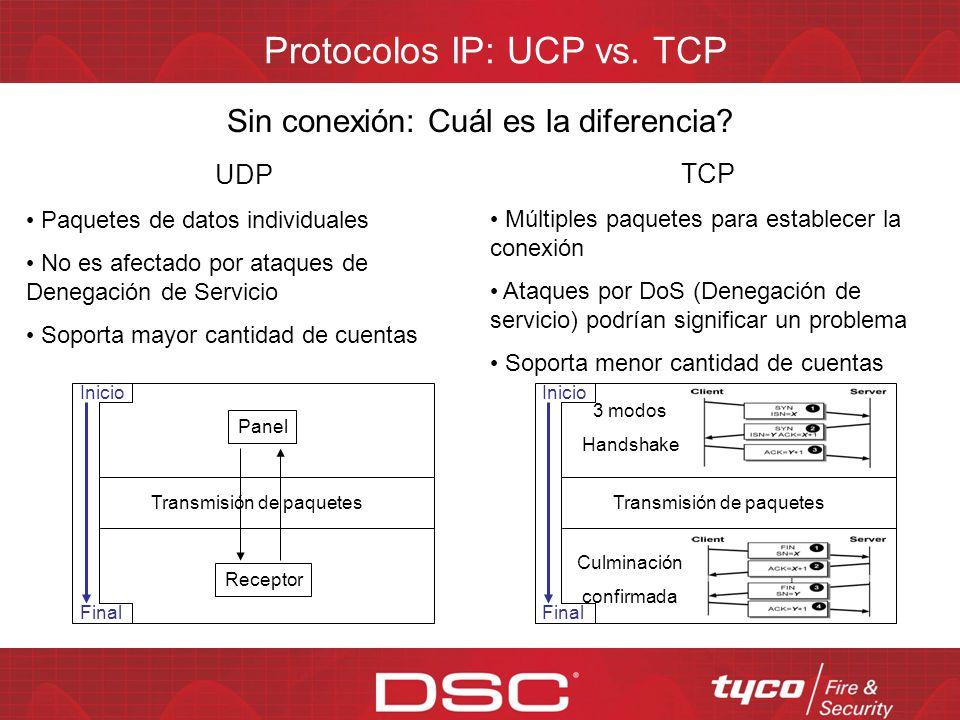 Cuál es la diferencia? UDP: User Datagram Protocol Sin conexión Entrega garantizada por la aplicación Menor ancho de banda Requiere soporte para NAT/P