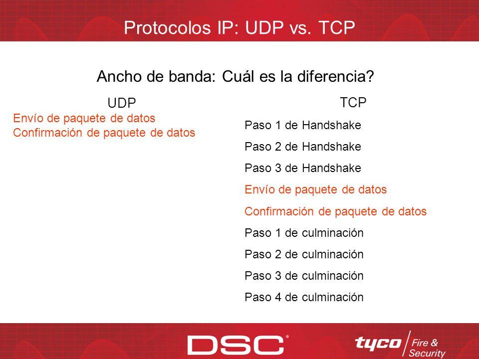 Protocolos IP: UCP vs. TCP Entrega: Cuál es la diferencia? UDP La aplicación se encarga de la entrega y confirmaciones Menos bytes usados para control