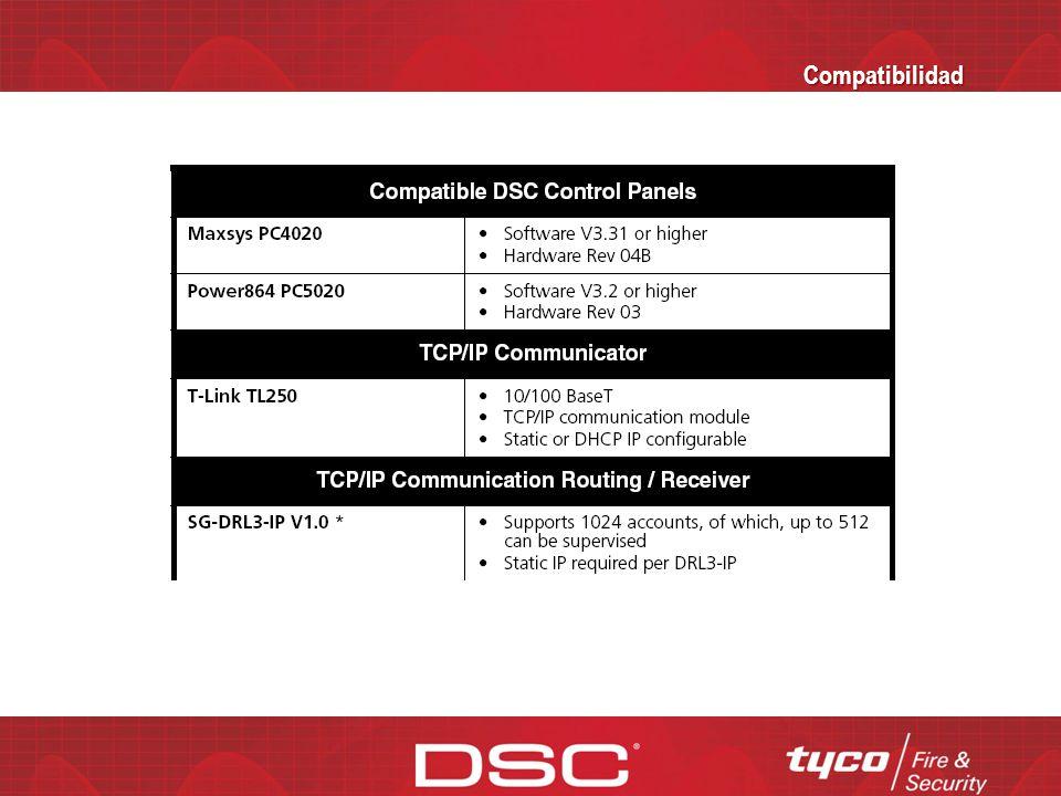 DHCP Encripción Ethernet Intranet / Internet Dirección IP LAN / WAN Red etc Dynamic Host Configuration Protocol 128 AES Protocolo de Redes, 10/100/100