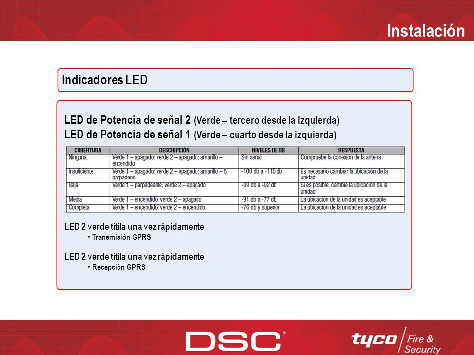 Instalación Indicadores LED LED de estado de conexión de Red (Rojo – Segundo de la izquierda) LED Apagado sin fallas de red LED Encendido El cable de