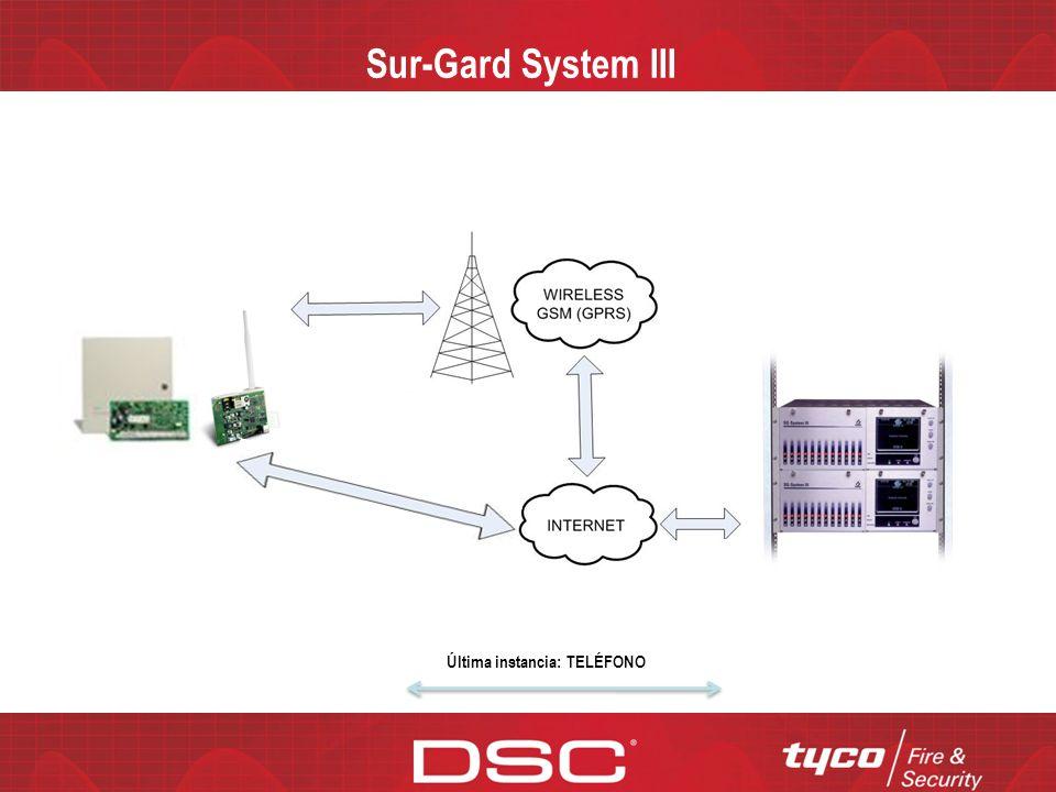 Aplicación GS/IP Enrutamiento de llamadas Enrutamiento controlado del comunicador – Respaldo (dual-path) – Redundante (dual-path) Programación requeri