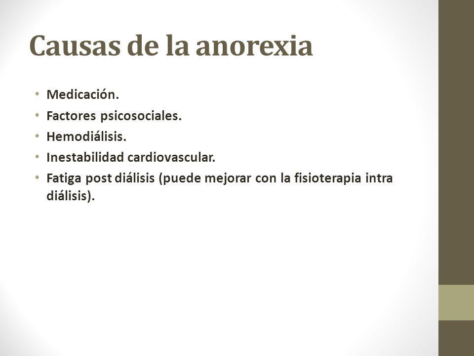 Causas de la anorexia Medicación.Factores psicosociales.