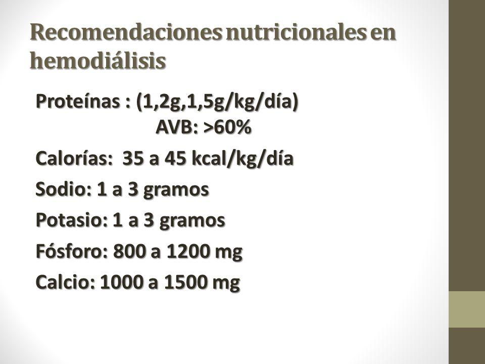 Recomendaciones nutricionales en hemodiálisis Proteínas : (1,2g,1,5g/kg/día) AVB: >60% Calorías: 35 a 45 kcal/kg/día Sodio: 1 a 3 gramos Potasio: 1 a 3 gramos Fósforo: 800 a 1200 mg Calcio: 1000 a 1500 mg