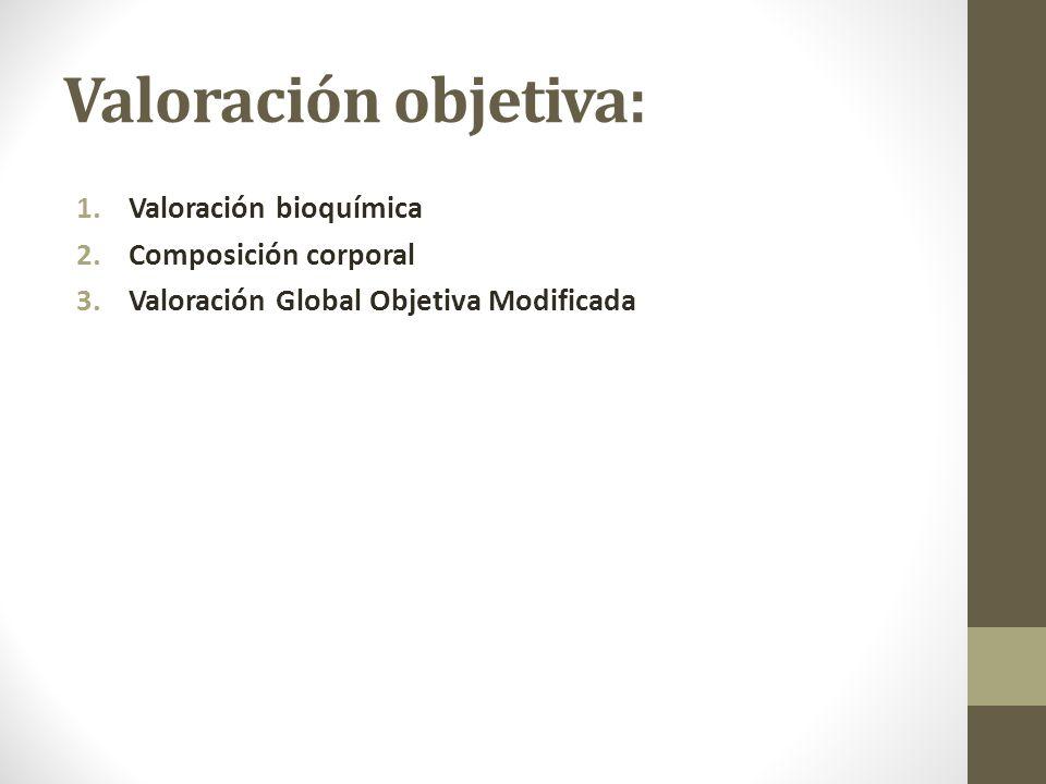 Valoración objetiva: 1.Valoración bioquímica 2.Composición corporal 3.Valoración Global Objetiva Modificada