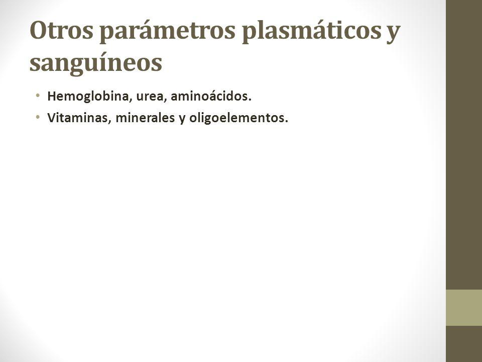 Otros parámetros plasmáticos y sanguíneos Hemoglobina, urea, aminoácidos.