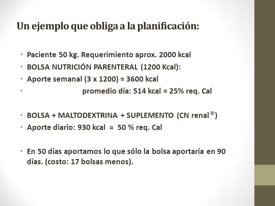 Un ejemplo que obliga a la planificación: Paciente 50 kg.