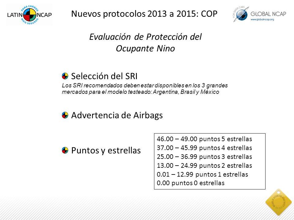 Selección del SRI Los SRI recomendados deben estar disponibles en los 3 grandes mercados para el modelo testeado: Argentina, Brasil y México Advertencia de Airbags Puntos y estrellas 46.00 – 49.00 puntos 5 estrellas 37.00 – 45.99 puntos 4 estrellas 25.00 – 36.99 puntos 3 estrellas 13.00 – 24.99 puntos 2 estrellas 0.01 – 12.99 puntos 1 estrellas 0.00 puntos 0 estrellas Evaluación de Protección del Ocupante Nino Nuevos protocolos 2013 a 2015: COP