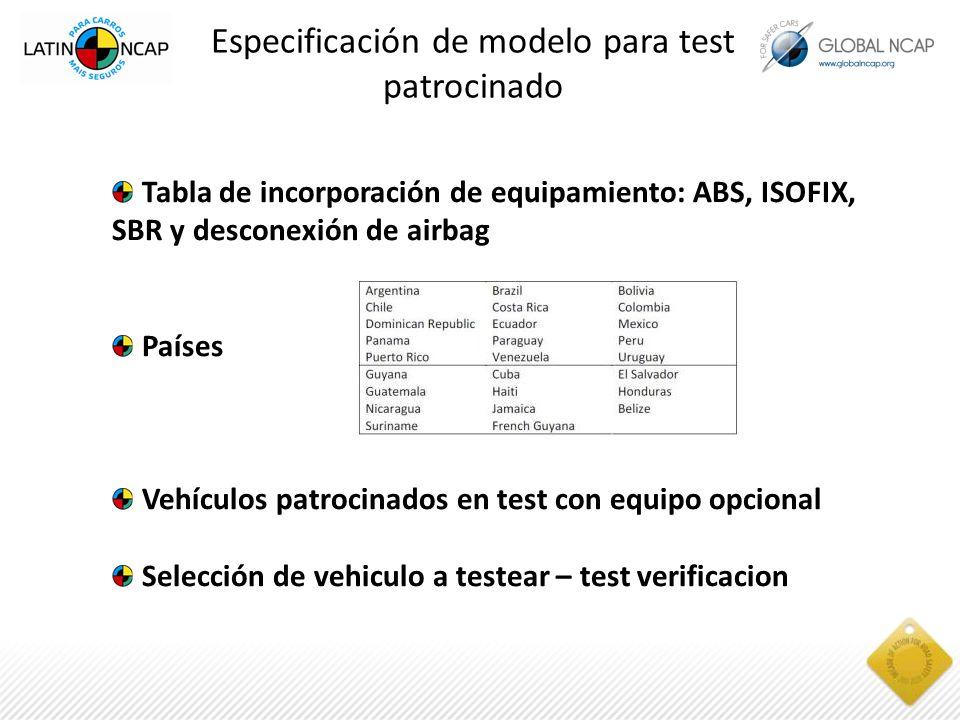 Tabla de incorporación de equipamiento: ABS, ISOFIX, SBR y desconexión de airbag Países Vehículos patrocinados en test con equipo opcional Selección de vehiculo a testear – test verificacion Especificación de modelo para test patrocinado