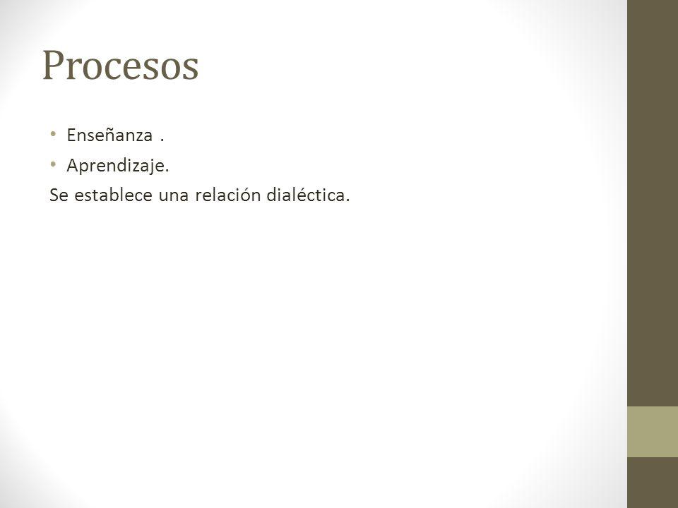 Procesos Enseñanza. Aprendizaje. Se establece una relación dialéctica.