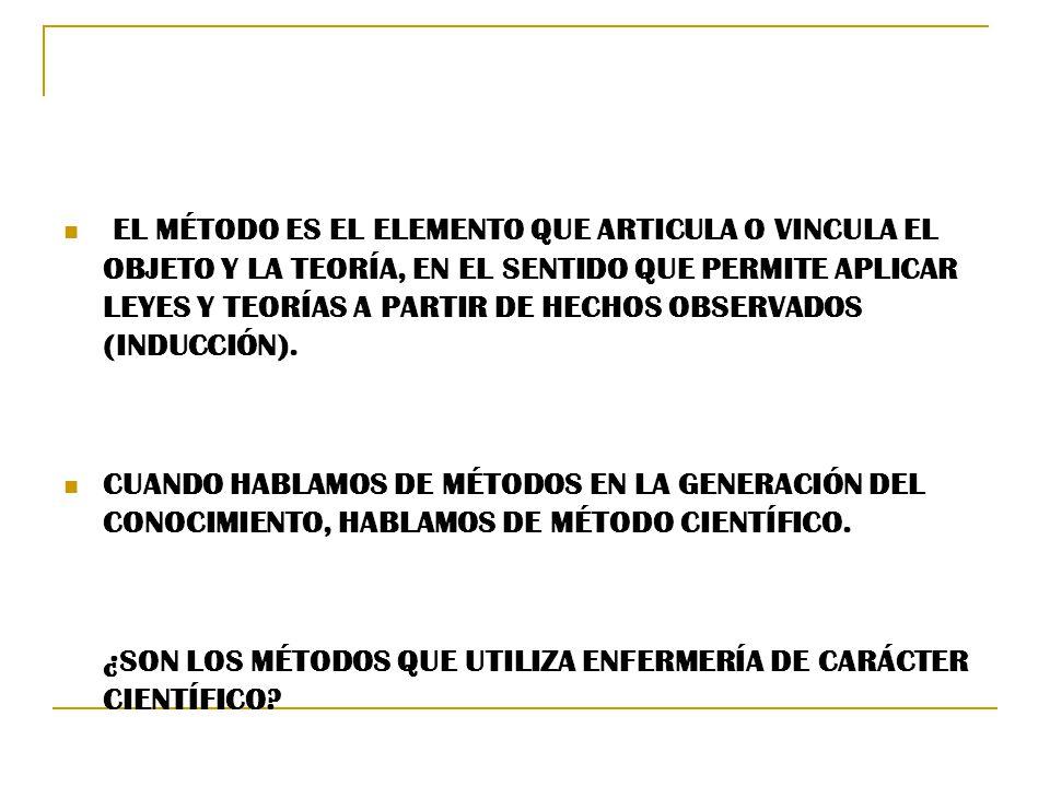 LA ENFERMERÍA COMO DISCIPLINA CIENTÍFICA CUENTA CON: OBJETO DE ESTUDIO (SISTEMA DE CUIDADOS) MÉTODO DE ABORDAJE (P.